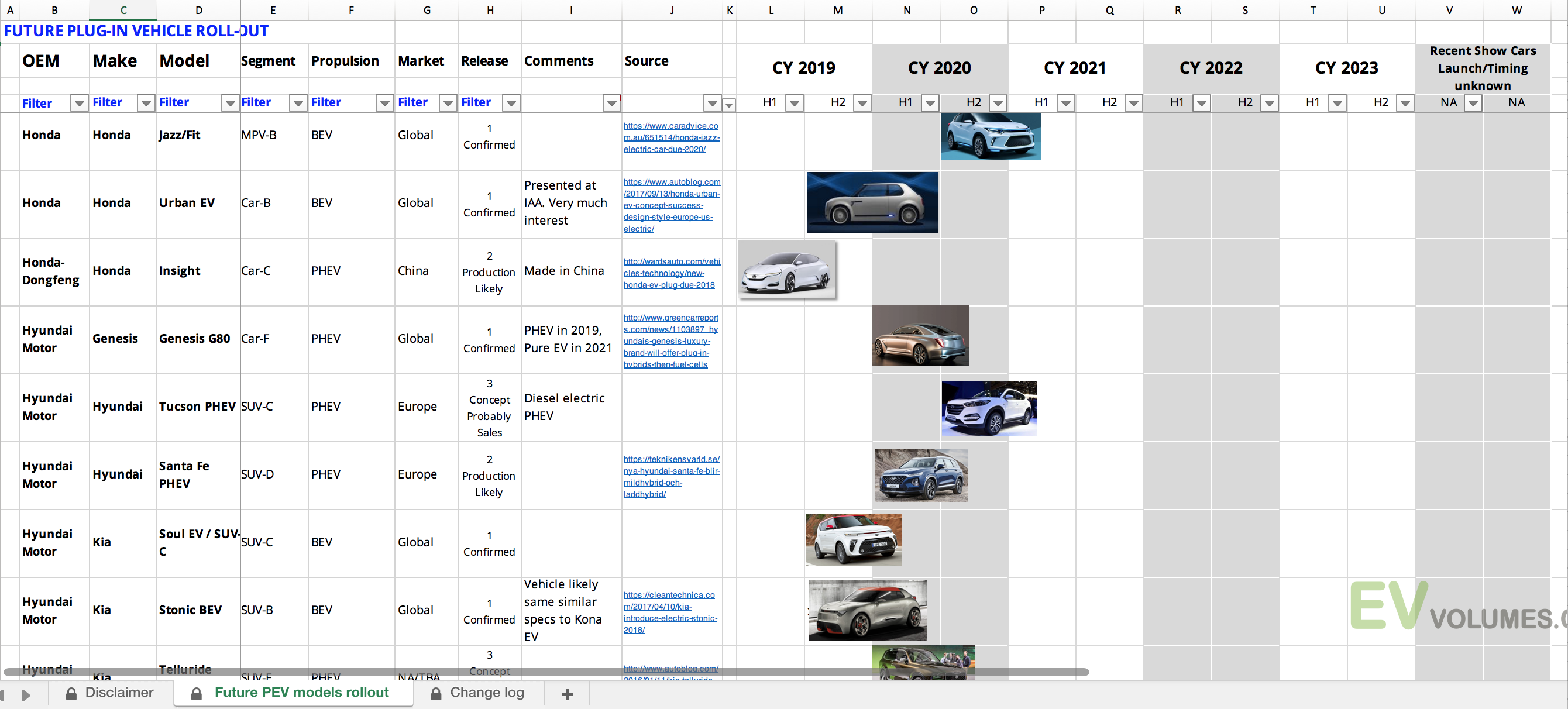 Screenshot Example Vehicle Specification