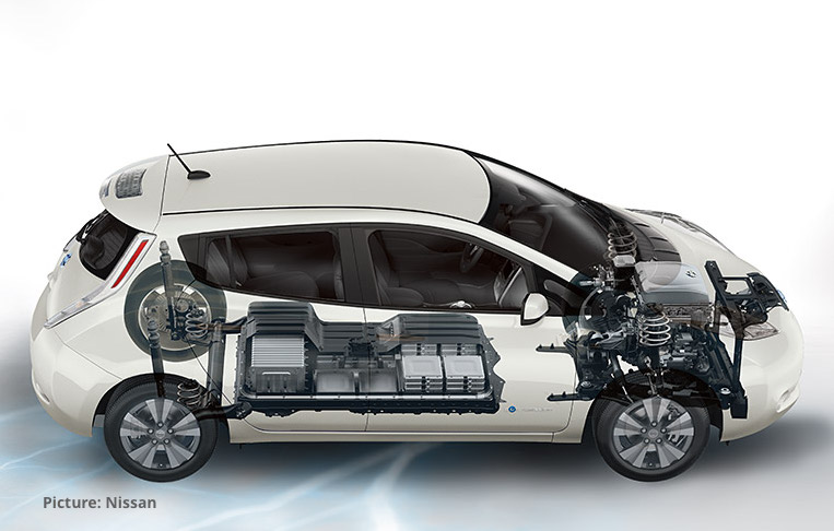 third Norway Plug In Vehicle Sales Q4 and Full Year 2015 image