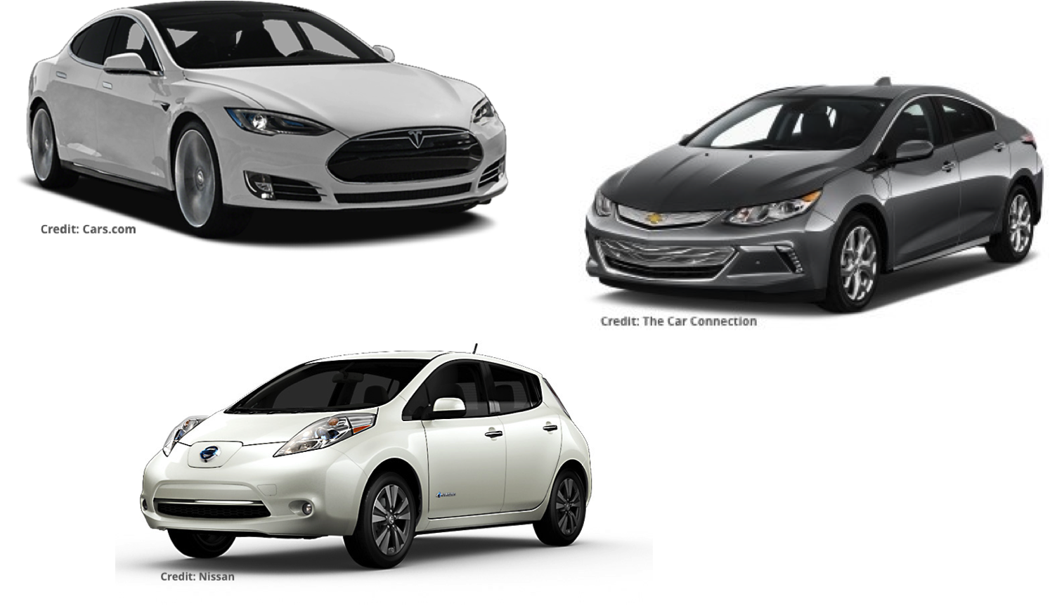third Canada 2015 and February 2016 plug-in vehicle sales image